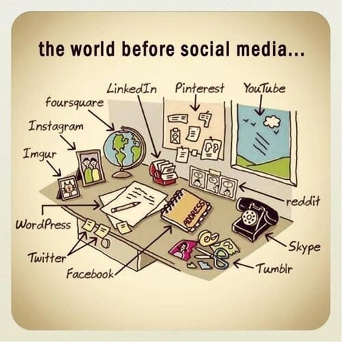 The world before social media (Funny Infographic)